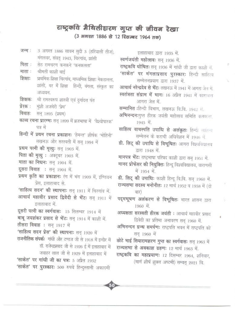 maithili sharan gupt poem in hindi | maithili sharan gupt biography in hindi | maithili sharan gupt poems summary | poem on freedom fighters in hindi | mahadevi verma poems in hindi | mahadevi verma stories in hindi | maithili sharan gupt in hindi